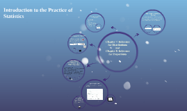 Extra Credit Prezi Examples Chapters 7 and 8