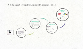 A Kite is a Victim by Leonard Cohen (1961)