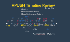 APUSH Timeline Review of Identity, America in the World, and
