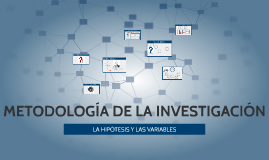 Copy of Copy of HIPOTESIS Y VARIABLES DE INVESTIGACION
