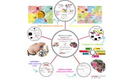 Copy of Onderwijs anders: onderzoekend leren
