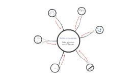 Didática da Licenciatura - Feedback de Aprendizagem
