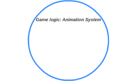 Game logic: Animation System