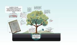 Copy of Las representaciones sociales de la acción tutorial en docen