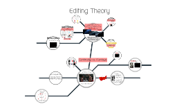 Editing Theory