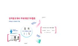한국불교계의 국제개발구호활동