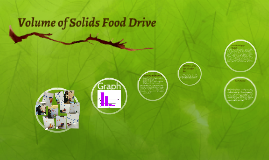 Volume of Solids Food Drive