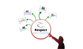 Copy of Respect History
