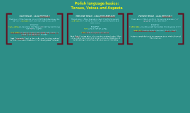 Polish language basics: