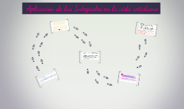 Copy of Puntos donde se aplican las Integrales en la vida cotidiana