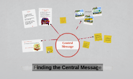 Finding the Central Message
