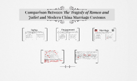 Marriage Customs in Different Time Periods