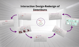 Copy of Interaction Design-Redesign of Sweetbuns