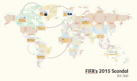 FIFA's 2015 Scandal