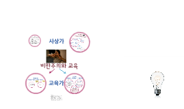 Copy of vision Song Contest 공론장