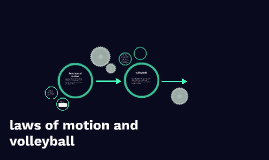laws of motion and volleyball