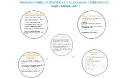 ¿Qué es una proposición categórica?