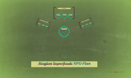 Bioglan Superfoods NPD Plan