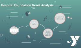 Hospital Foundation Grant Analysis