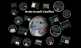 Copy of Arab-Israeli Conflict