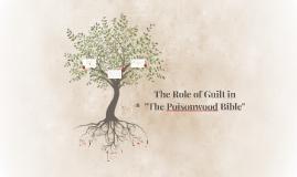 Guilt in the Poisonwood Bible