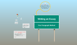 Copy of Copy of Writing an Essay
