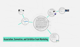 Association, Convention, and Exhibition Event Marketing