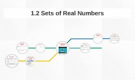 1.2 Sets of Real Numbers