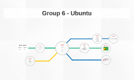 Copy of Group 6 - Ubuntu
