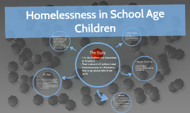 Homelessness in School Age Children