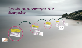 Copy of Tipos de lentes convergentes y divergentes
