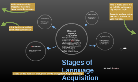 Stages of Language Acquistion
