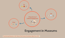 Engagement in Museums