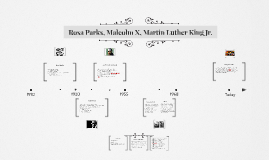 Copy of Rosa Parks, Martin Luther King jr., Malcolm X