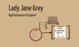 Lady Jane Grey - Rightful Queen of England?