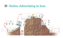 Online Adverising in Iran