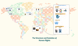 The Structure and evolution of Human Rights