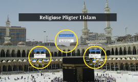islam grundlæggelse