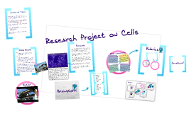 Research Project on Cells