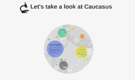 Let's take a look at Caucasus