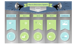 How to Structure a Speech