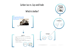 Cap and trade system vs carbon tax