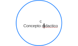 concepto didactico