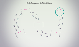 Body Image and Self-Confidence