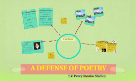 Copy of A DEFENSE OF POETRY