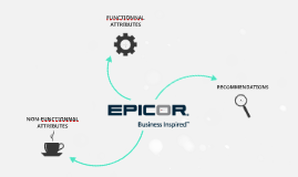 Copy of Epicor ERP Review