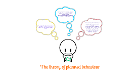 Copy of The theory of planned behaviour