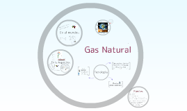 Copy of Gas Natural