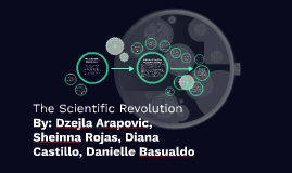Dzejla's The Scientific Revolution