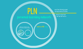 Copy of PLN questions & understandings